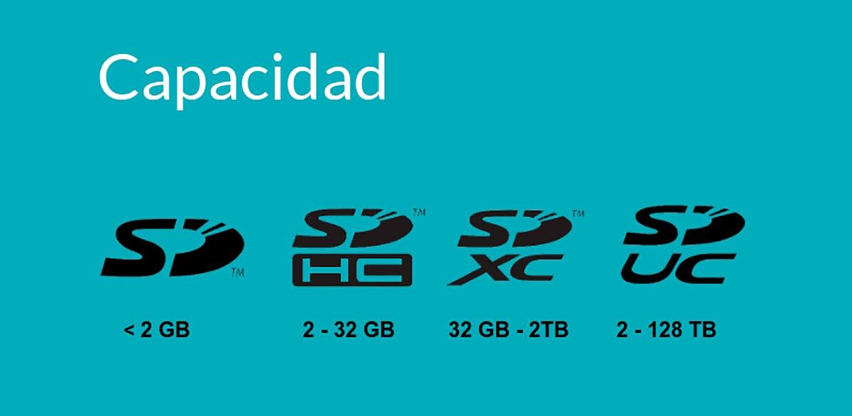 Capacidad de las tarjetas SD
