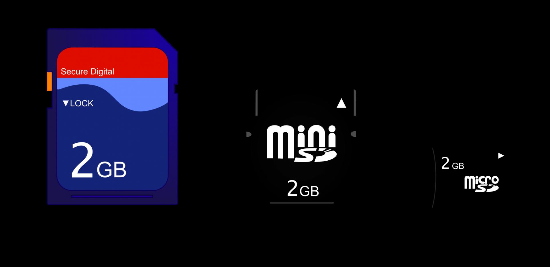 tarjeta Sd, miniSD, microSD